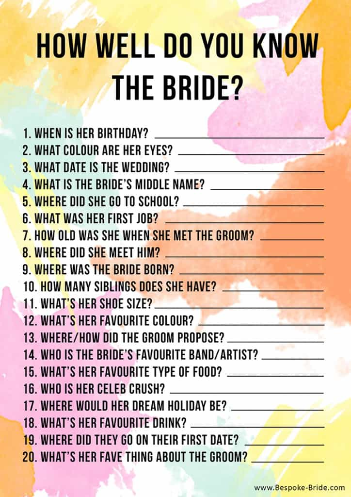 Free Printable How Well Do You Know The Bride Hen Party Bridal Shower Bespoke Wedding Blog